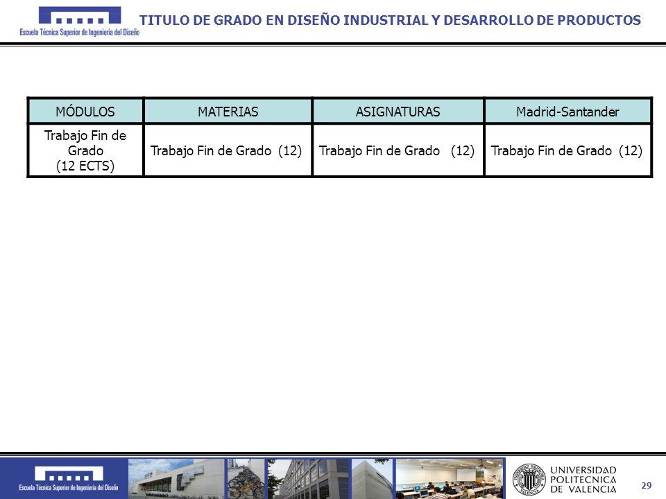 Trabajo Fin de Grado (12 ECTS)