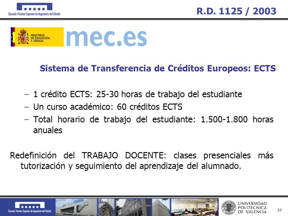 R.D. 1125 / 2003 Sistema de Transferencia de Créditos Europeos: ECTS