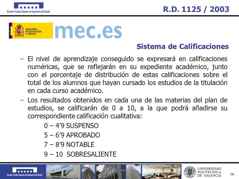 R.D. 1125 / 2003 Sistema de Calificaciones
