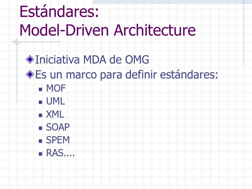 Estándares: Model-Driven Architecture