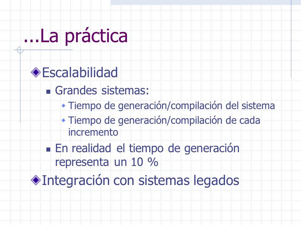 ...La práctica Escalabilidad Integración con sistemas legados
