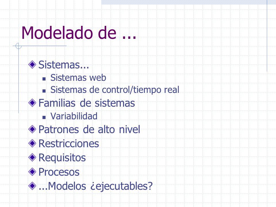 Modelado de ... Sistemas... Familias de sistemas