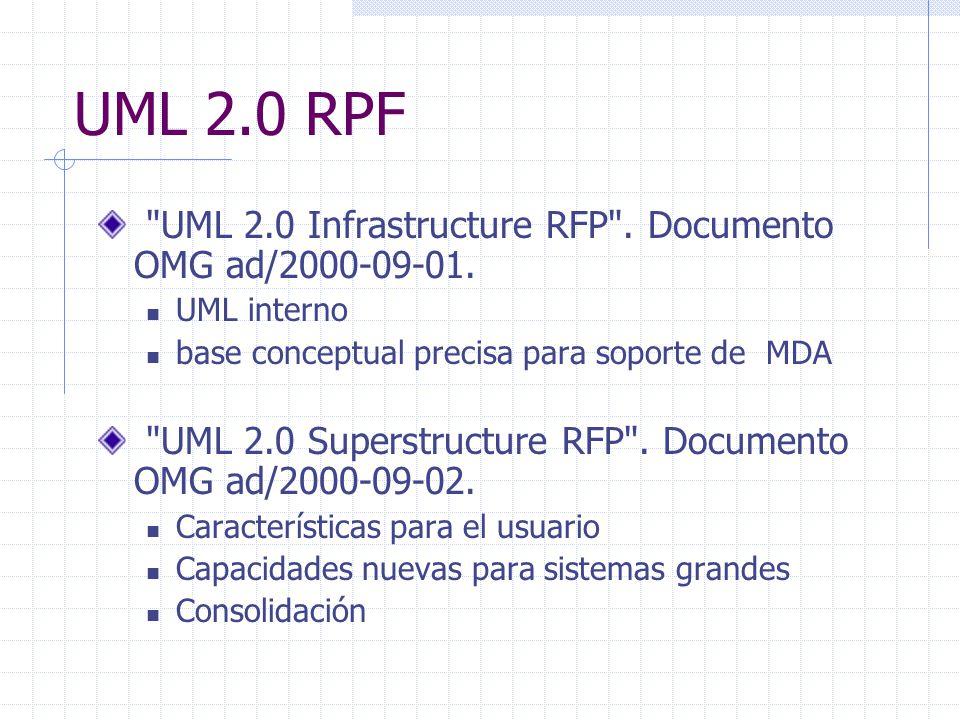 UML 2.0 RPF UML 2.0 Infrastructure RFP . Documento OMG ad/2000-09-01.