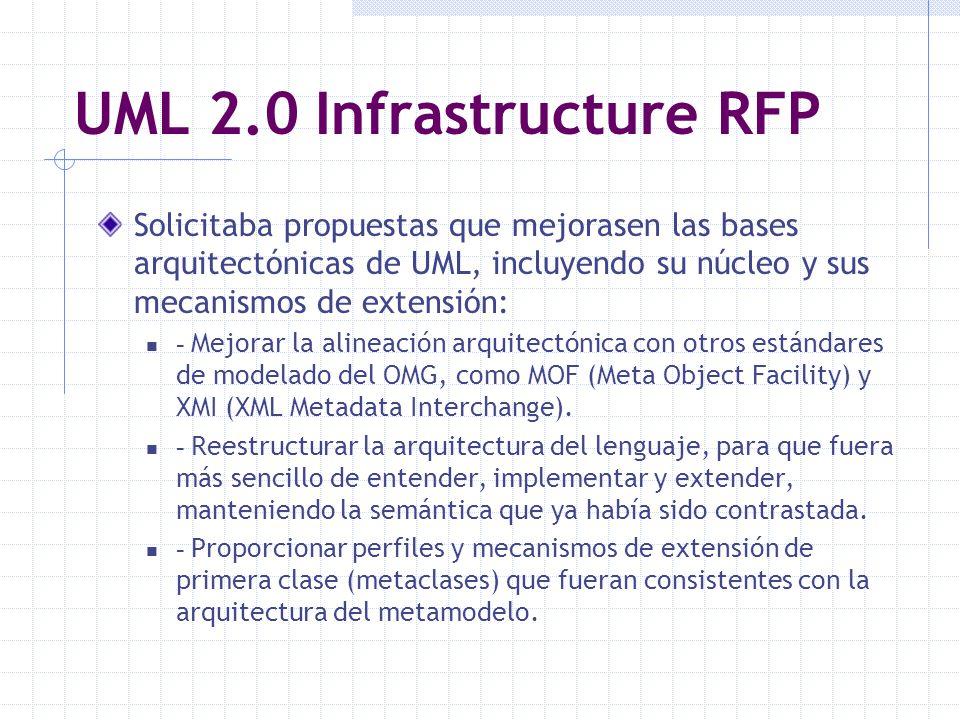 UML 2.0 Infrastructure RFP