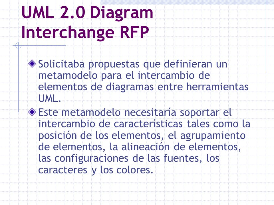 UML 2.0 Diagram Interchange RFP