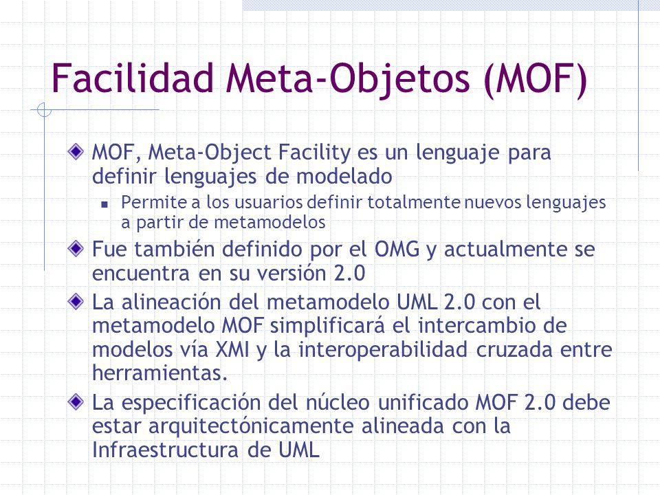 Facilidad Meta-Objetos (MOF)
