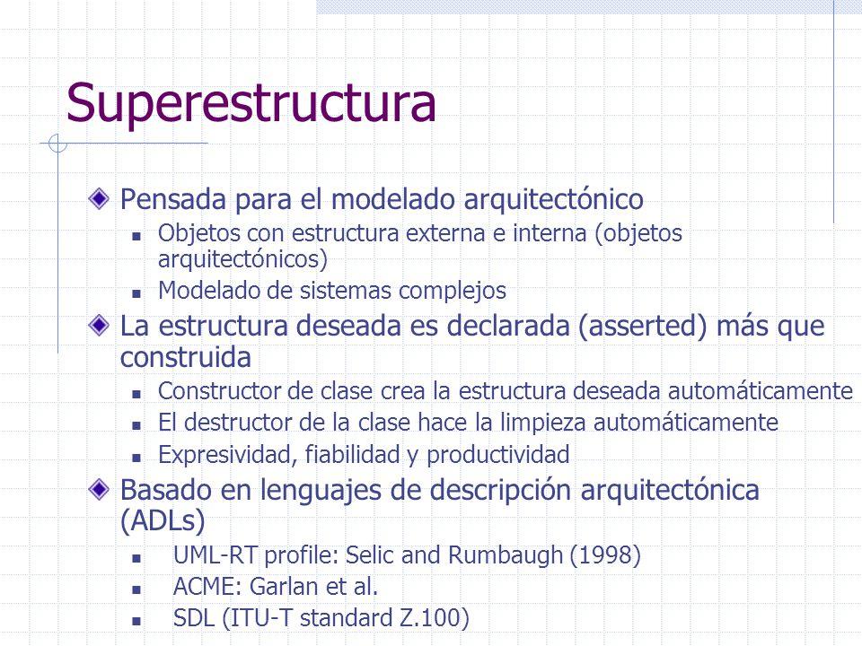 Superestructura Pensada para el modelado arquitectónico