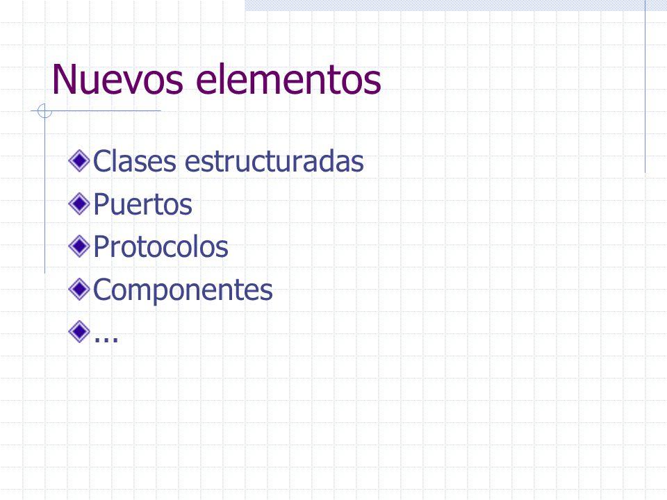 Nuevos elementos Clases estructuradas Puertos Protocolos Componentes