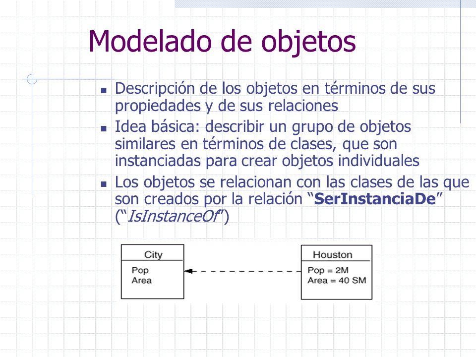 Modelado de objetos Descripción de los objetos en términos de sus propiedades y de sus relaciones.