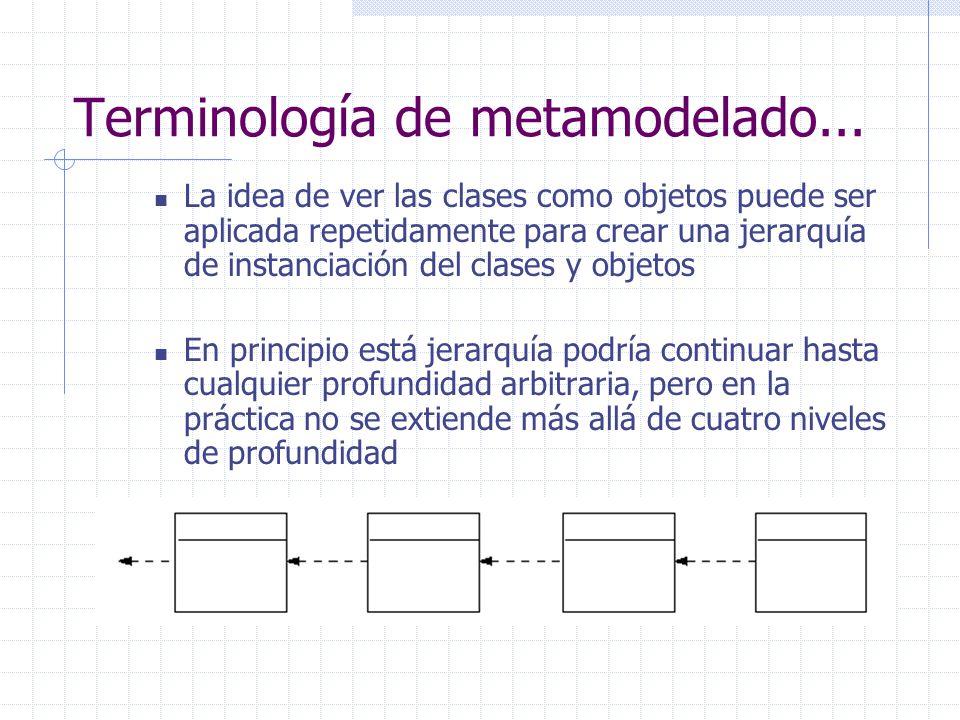 Terminología de metamodelado...