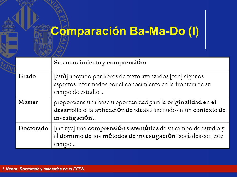 Comparación Ba-Ma-Do (I)