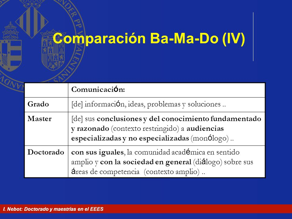Comparación Ba-Ma-Do (IV)