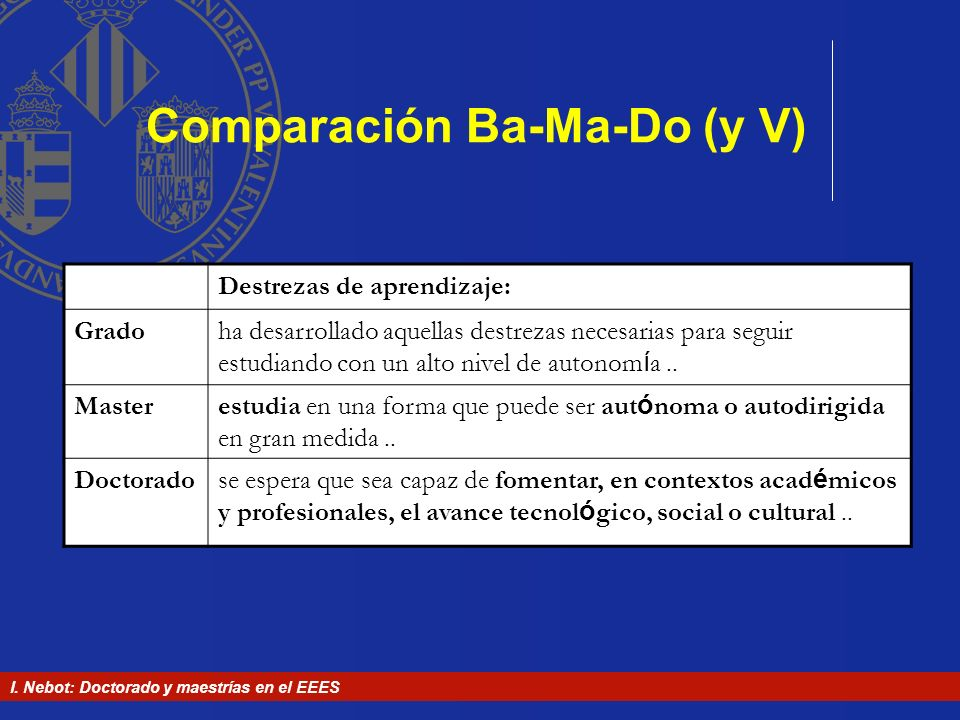 Comparación Ba-Ma-Do (y V)