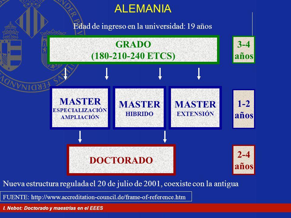 ALEMANIA GRADO (180-210-240 ETCS) 3-4 años MASTER MASTER MASTER 1-2