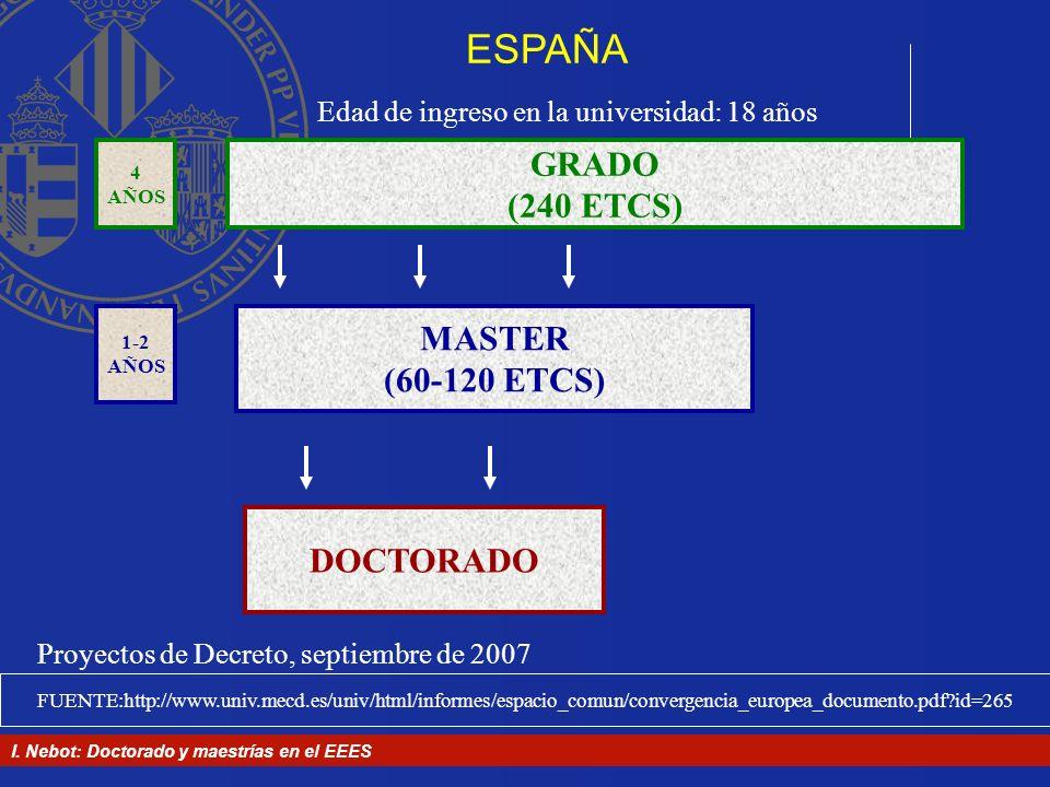ESPAÑA GRADO (240 ETCS) MASTER (60-120 ETCS) DOCTORADO