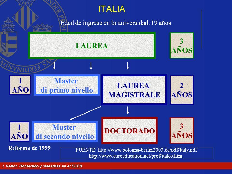 FUENTE: http://www.bologna-berlin2003.de/pdf/Italy.pdf