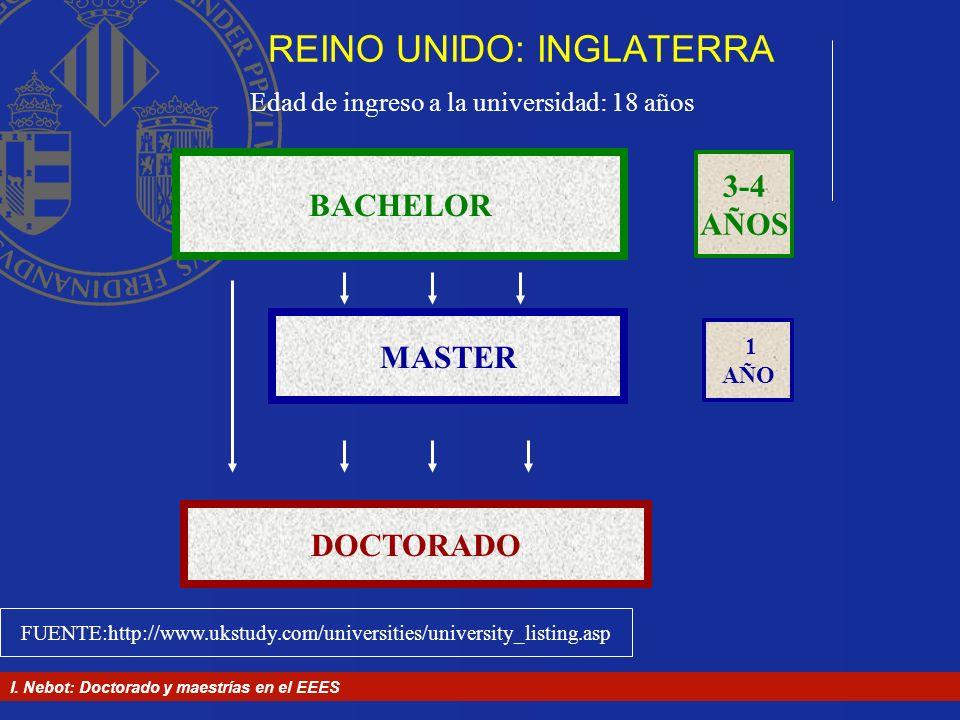REINO UNIDO: INGLATERRA