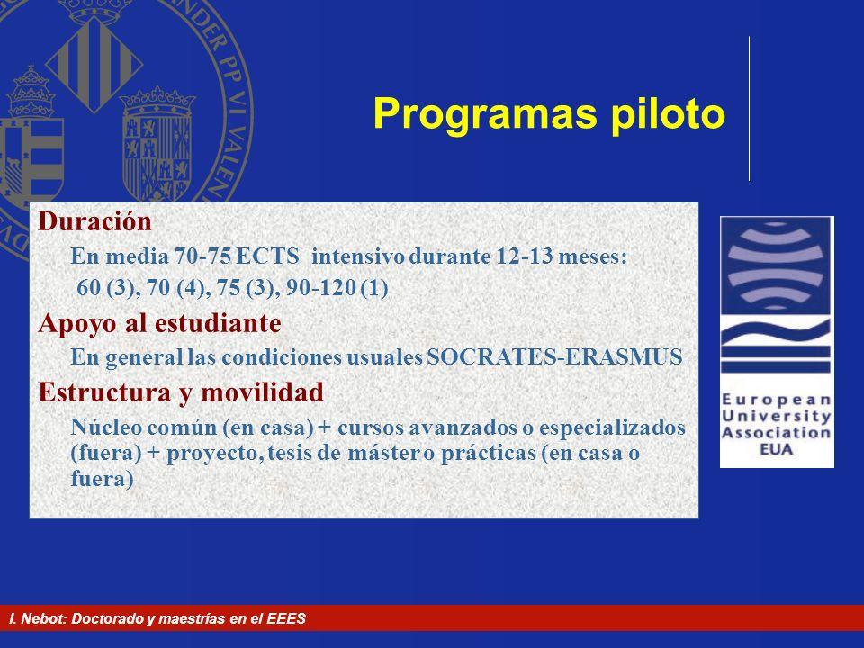 Programas piloto Duración Apoyo al estudiante Estructura y movilidad