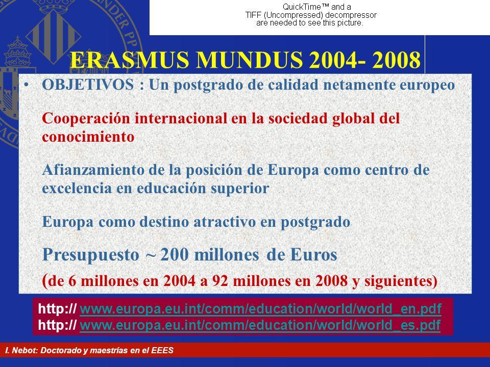 ERASMUS MUNDUS 2004- 2008 OBJETIVOS : Un postgrado de calidad netamente europeo. Cooperación internacional en la sociedad global del conocimiento.