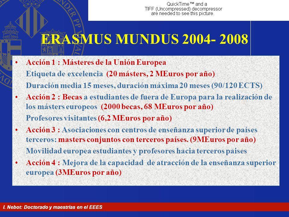 ERASMUS MUNDUS 2004- 2008 Acción 1 : Másteres de la Unión Europea