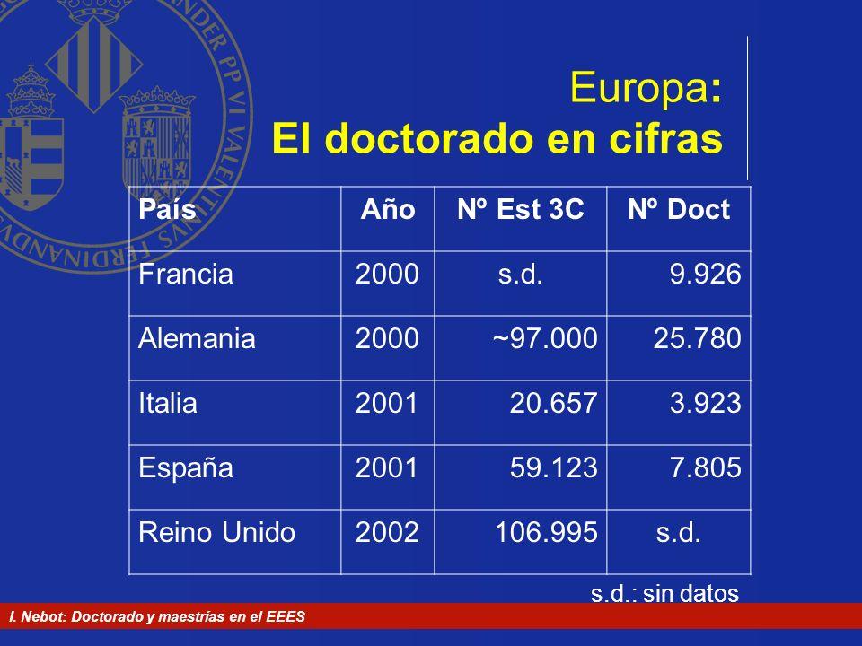 Europa: El doctorado en cifras