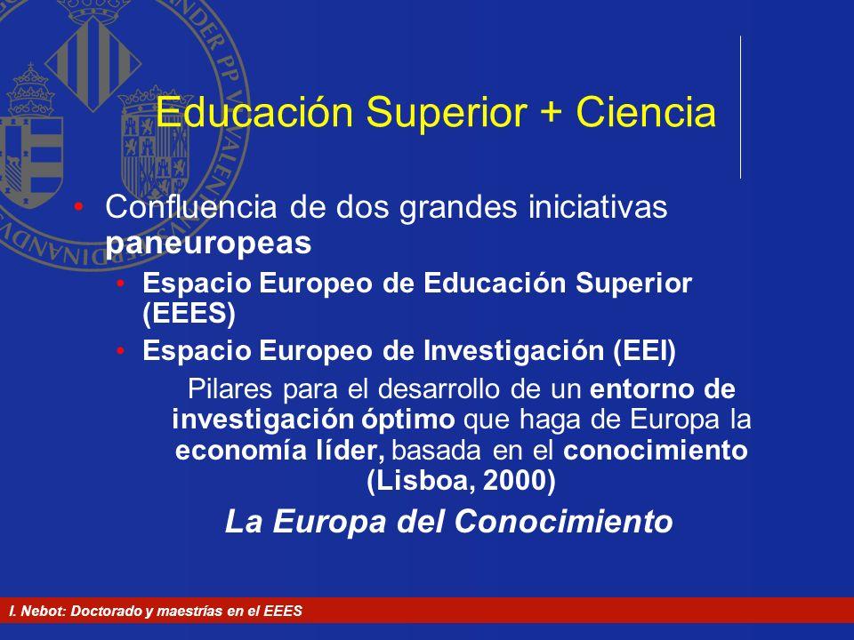 Educación Superior + Ciencia
