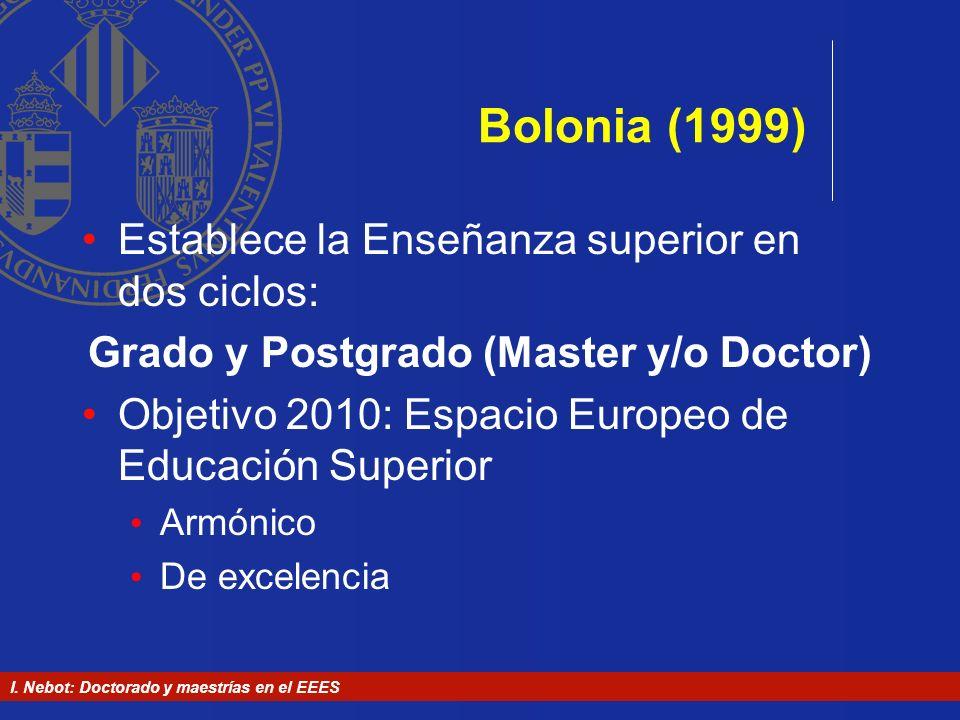 Grado y Postgrado (Master y/o Doctor)