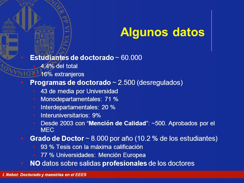 Algunos datos Estudiantes de doctorado ~ 60.000