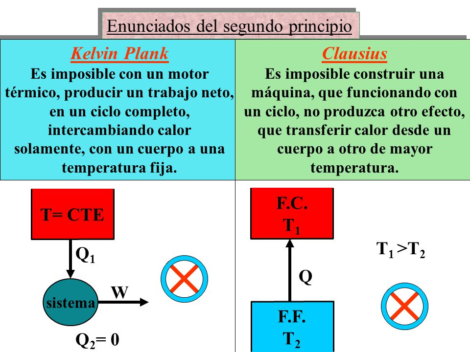 Circuito Que Produzca Calor : TermotÉcnia y generaciÓn termoelÉctrica ppt descargar