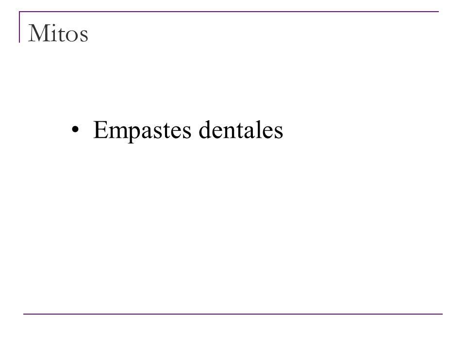 Mitos Empastes dentales