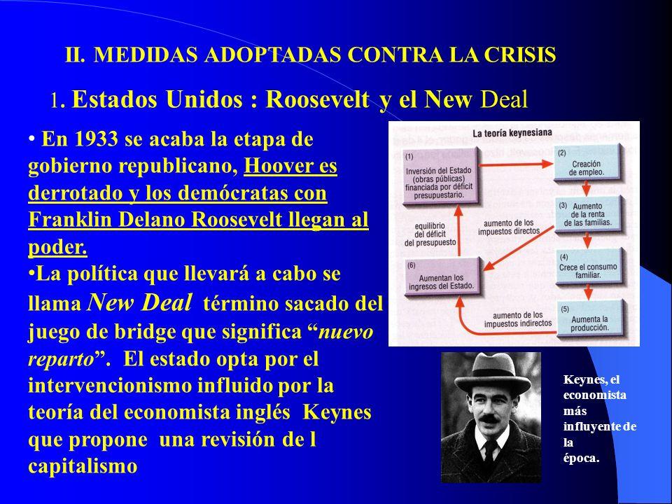 II. MEDIDAS ADOPTADAS CONTRA LA CRISIS