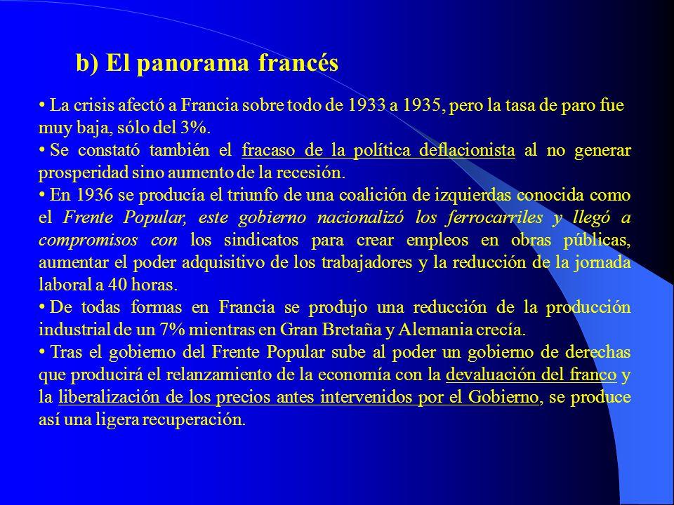 b) El panorama francés La crisis afectó a Francia sobre todo de 1933 a 1935, pero la tasa de paro fue.
