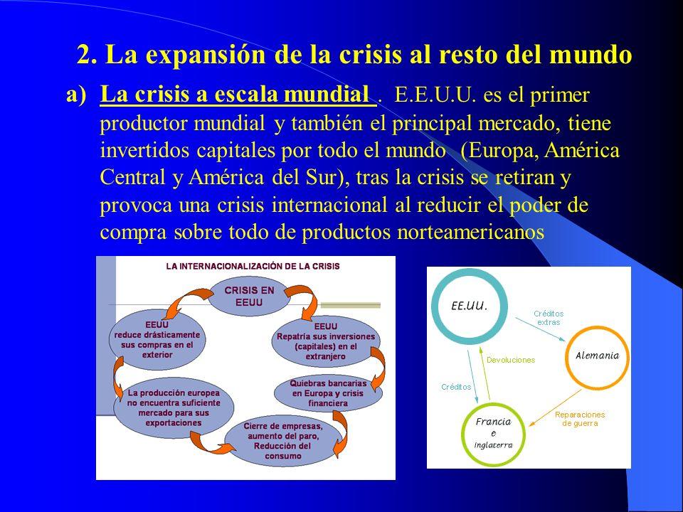 2. La expansión de la crisis al resto del mundo