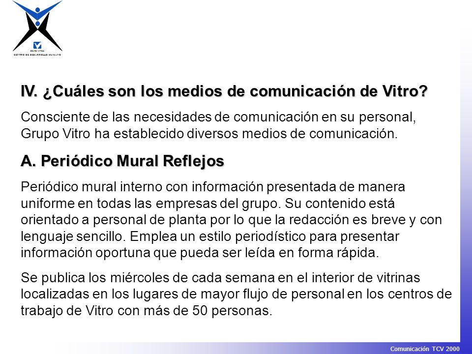 IV. ¿Cuáles son los medios de comunicación de Vitro