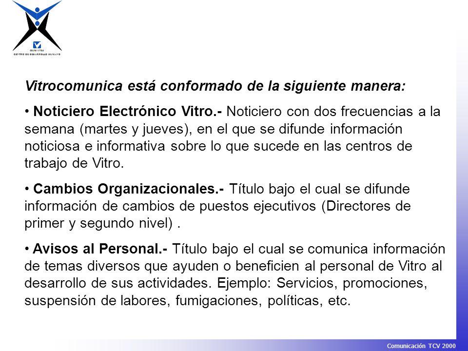 Vitrocomunica está conformado de la siguiente manera: