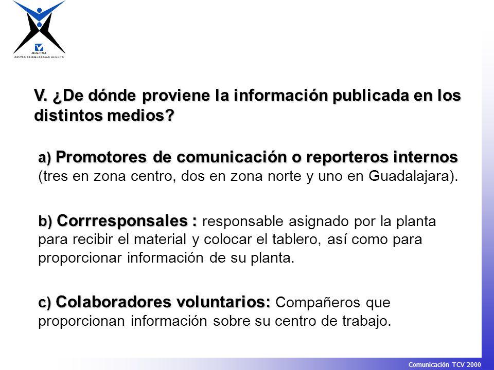 V. ¿De dónde proviene la información publicada en los distintos medios
