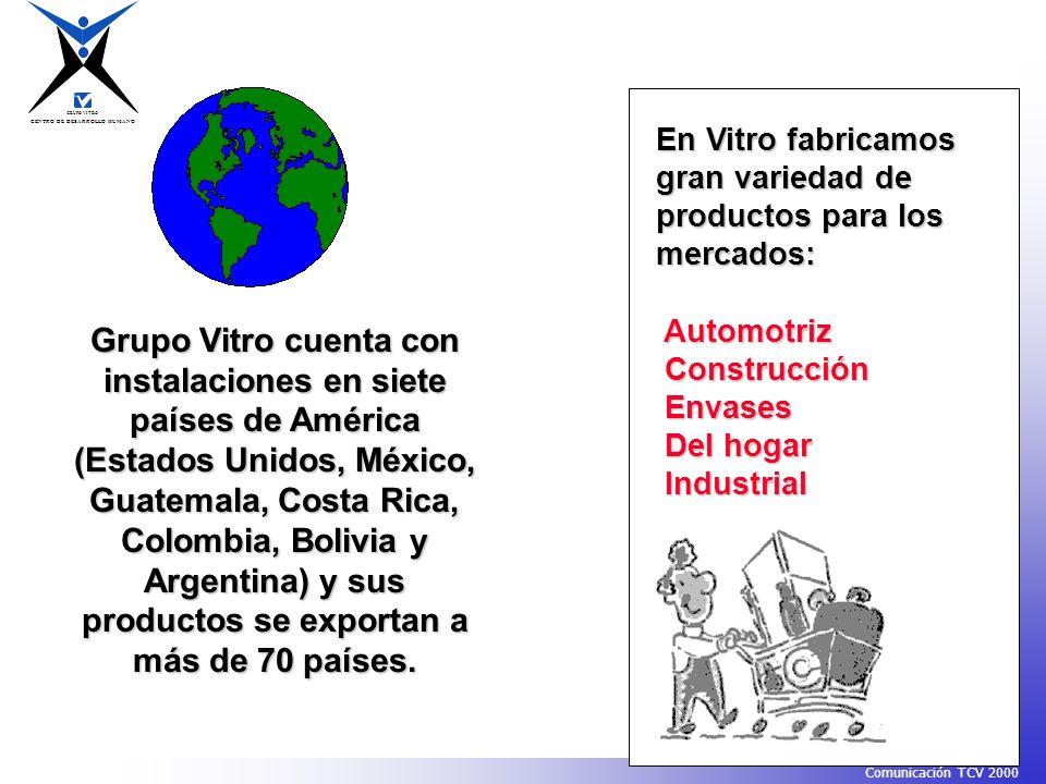 En Vitro fabricamos gran variedad de productos para los mercados: