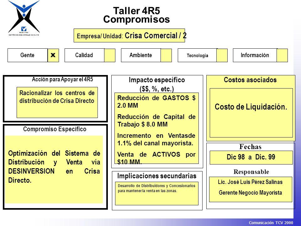 Taller 4R5 Compromisos Costo de Liquidación. x Impacto específico