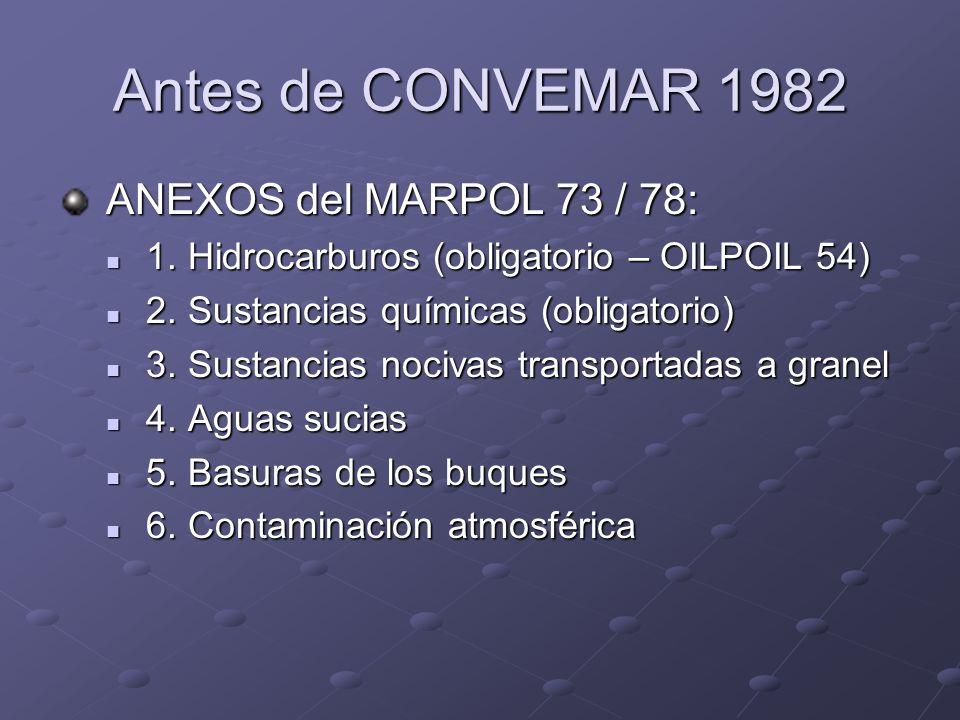 Antes de CONVEMAR 1982 ANEXOS del MARPOL 73 / 78: