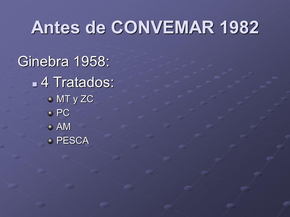 Antes de CONVEMAR 1982 Ginebra 1958: 4 Tratados: MT y ZC PC AM PESCA
