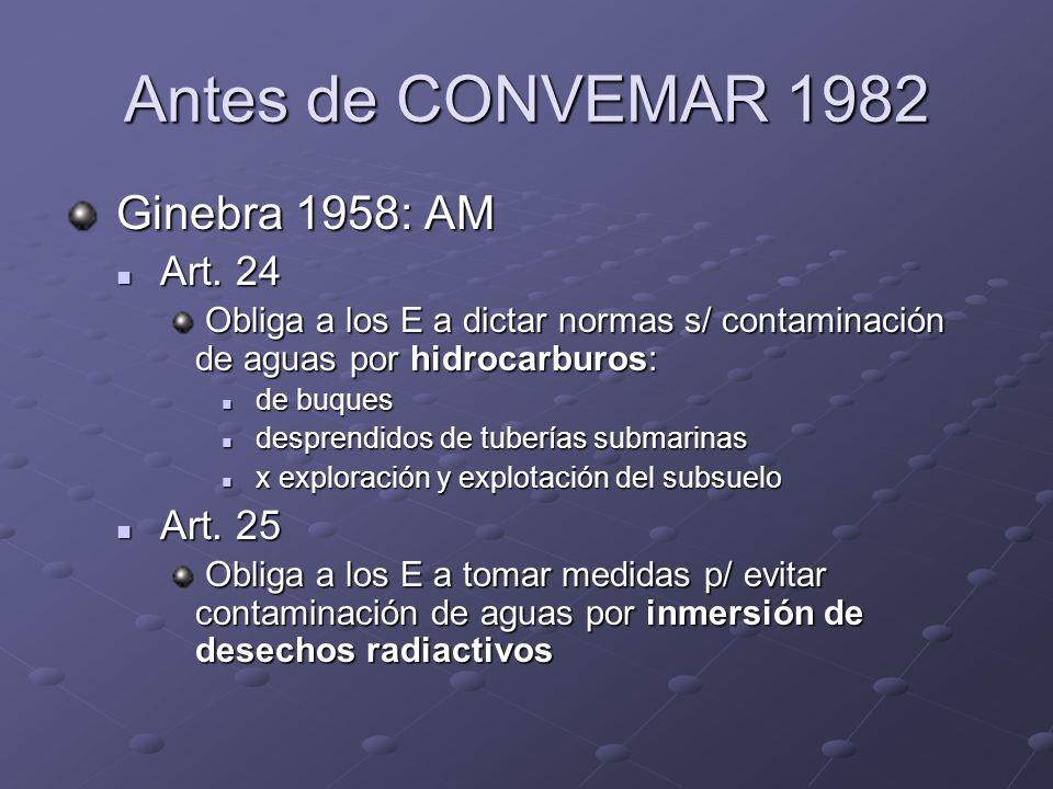 Antes de CONVEMAR 1982 Ginebra 1958: AM Art. 24 Art. 25