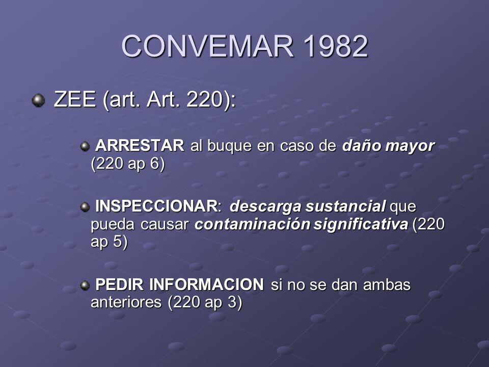 CONVEMAR 1982 ZEE (art. Art. 220):