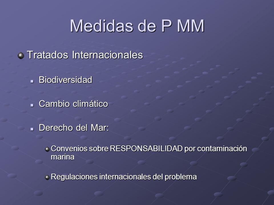 Medidas de P MM Tratados Internacionales Biodiversidad