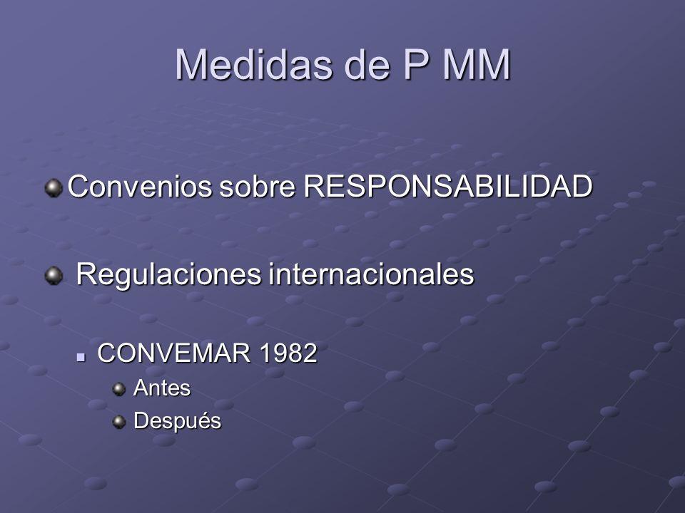 Medidas de P MM Convenios sobre RESPONSABILIDAD