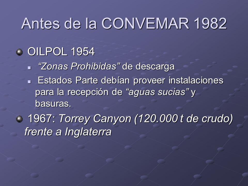 Antes de la CONVEMAR 1982 OILPOL 1954