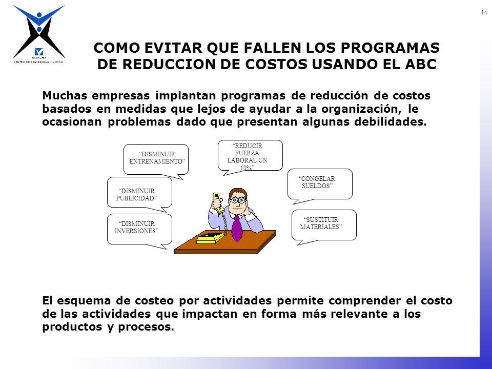 COMO EVITAR QUE FALLEN LOS PROGRAMAS DE REDUCCION DE COSTOS USANDO EL ABC
