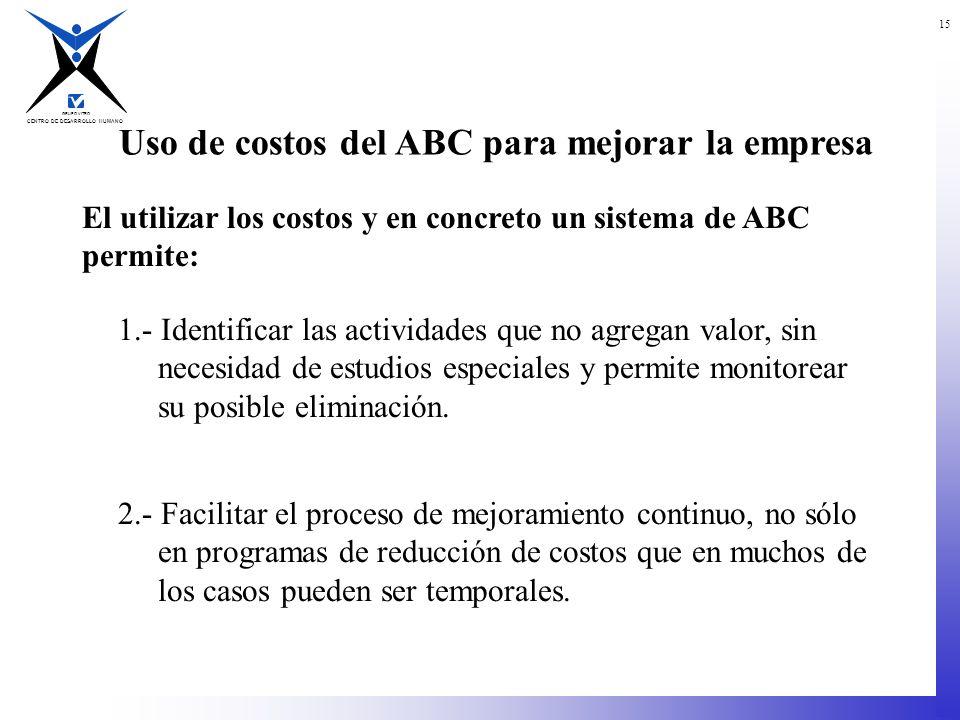 Uso de costos del ABC para mejorar la empresa