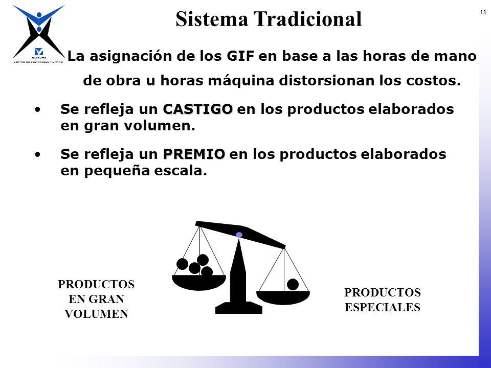 Sistema Tradicional La asignación de los GIF en base a las horas de mano. de obra u horas máquina distorsionan los costos.