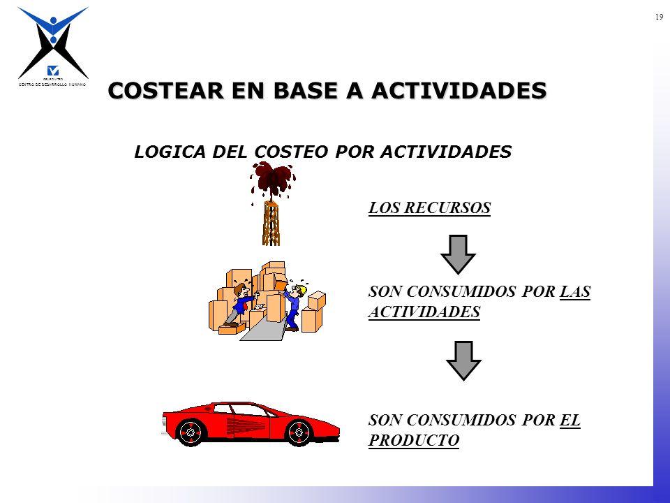 COSTEAR EN BASE A ACTIVIDADES