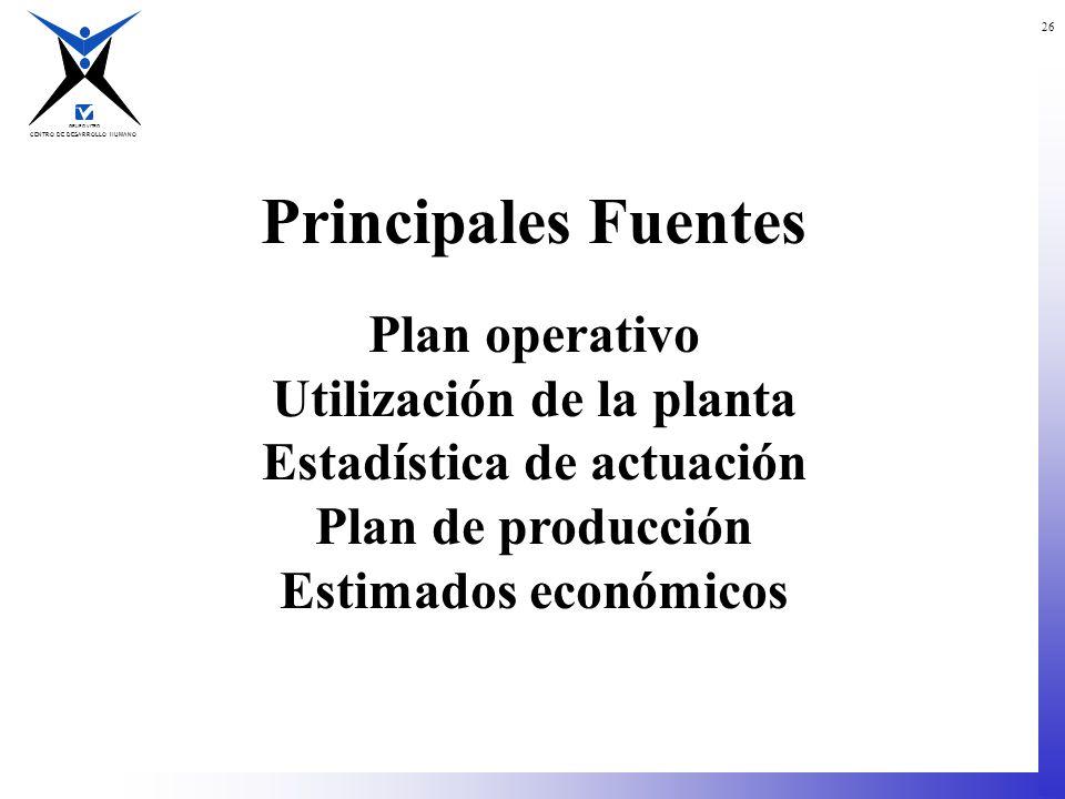 Utilización de la planta Estadística de actuación